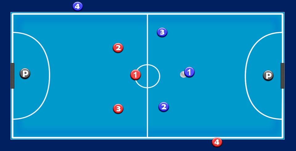 Ejercicio de fútbol sala 3 vs 3 más un apoyo en ataque